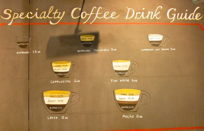 Sambalatte drink guide
